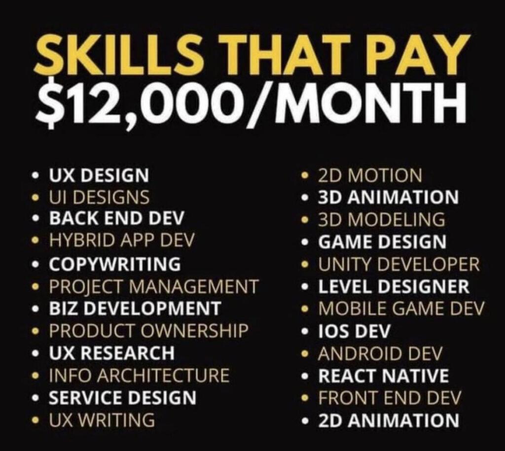 One Click Advisor lucrative skills