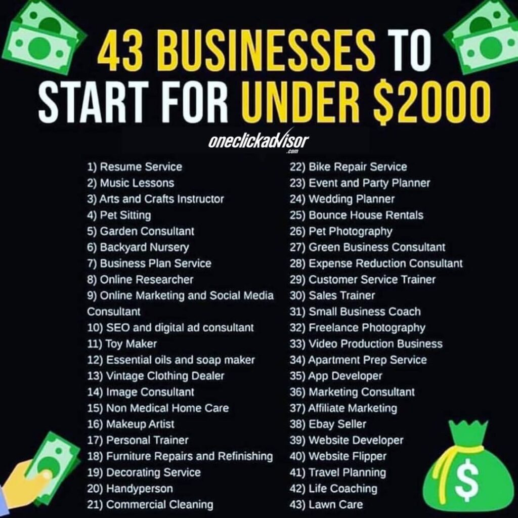 One Click Advisor Business to Start for Less than $2000